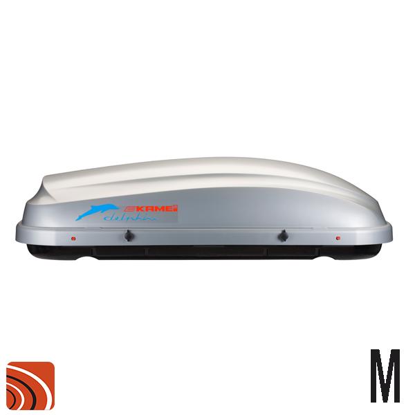Dakkoffer M - Budget